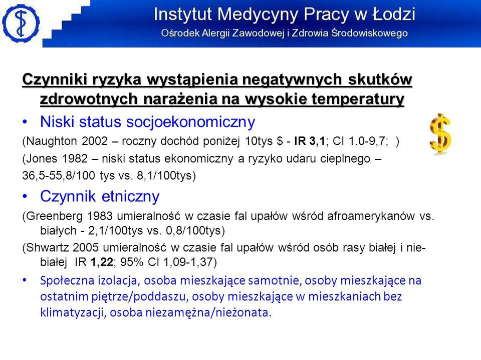 Czynniki ryzyka wystąpienia negatywnych skutków zdrowotnych narażenia na wysokie temperatury Niski status socjoekonomiczny (Naughton 2002 – roczny doc