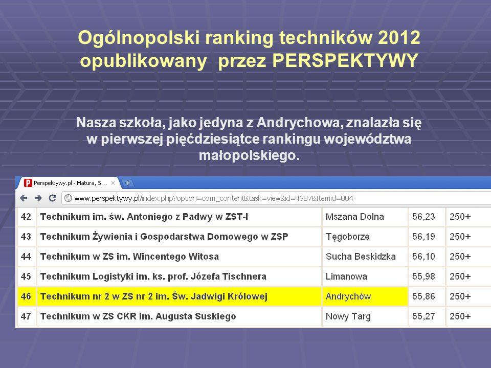 Ogólnopolski ranking techników 2012 opublikowany przez PERSPEKTYWY Nasza szkoła, jako jedyna z Andrychowa, znalazła się w pierwszej pięćdziesiątce ran