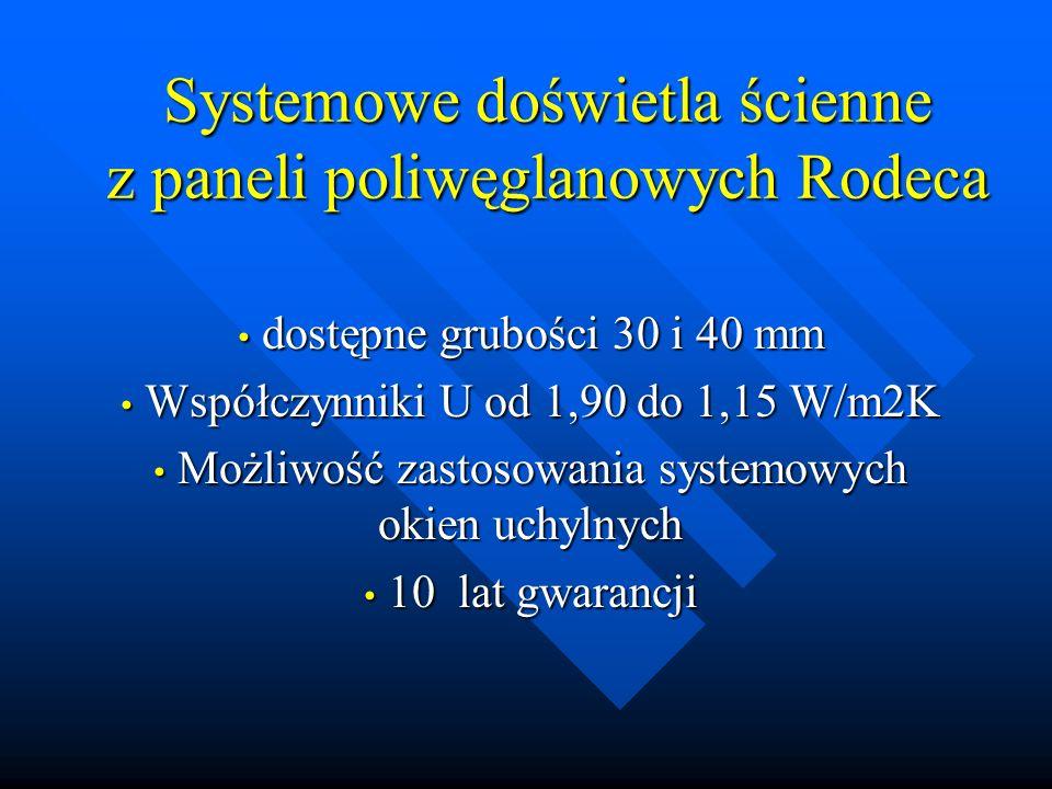 Systemowe doświetla ścienne z paneli poliwęglanowych Rodeca dostępne grubości 30 i 40 mm dostępne grubości 30 i 40 mm Współczynniki U od 1,90 do 1,15