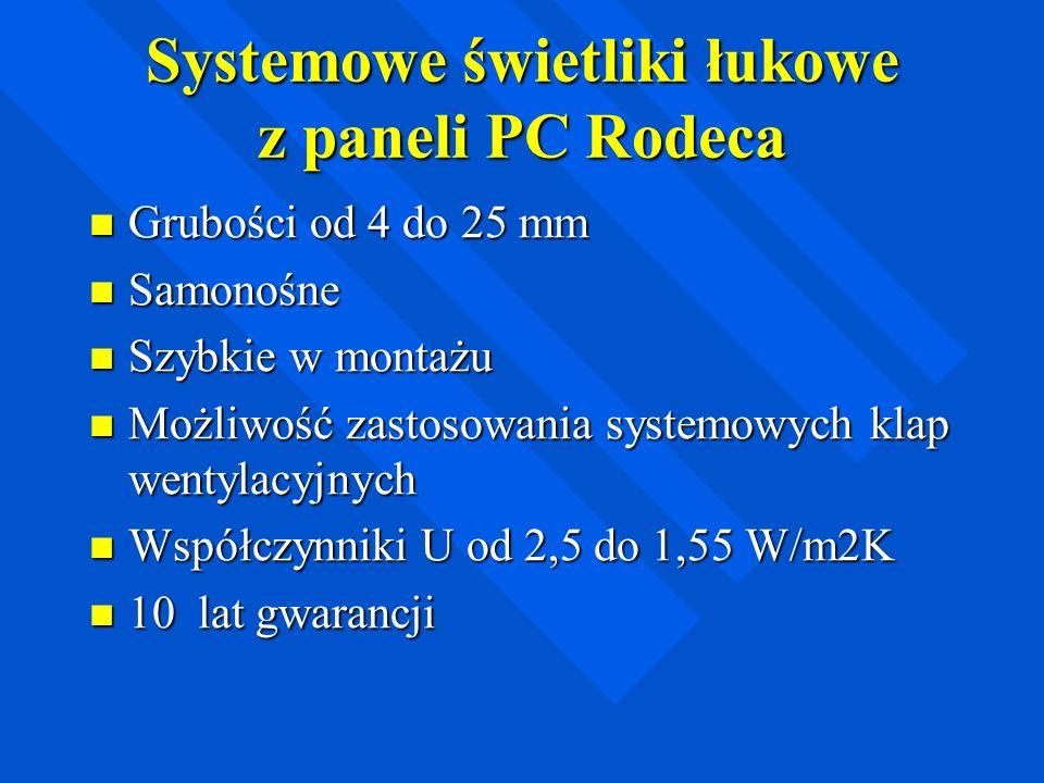 Systemowe świetliki łukowe z paneli PC Rodeca Grubości od 4 do 25 mm Grubości od 4 do 25 mm Samonośne Samonośne Szybkie w montażu Szybkie w montażu Mo