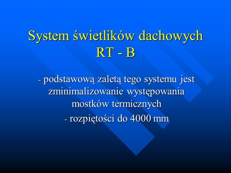 System świetlików dachowych RT - B - podstawową zaletą tego systemu jest zminimalizowanie występowania mostków termicznych - rozpiętości do 4000 mm