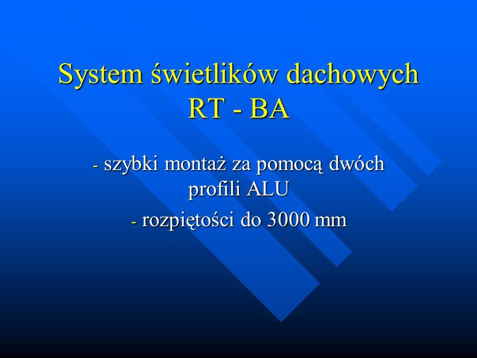 System świetlików dachowych RT - BA - szybki montaż za pomocą dwóch profili ALU - rozpiętości do 3000 mm