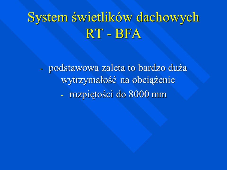 System świetlików dachowych RT - BFA - podstawowa zaleta to bardzo duża wytrzymałość na obciążenie - rozpiętości do 8000 mm