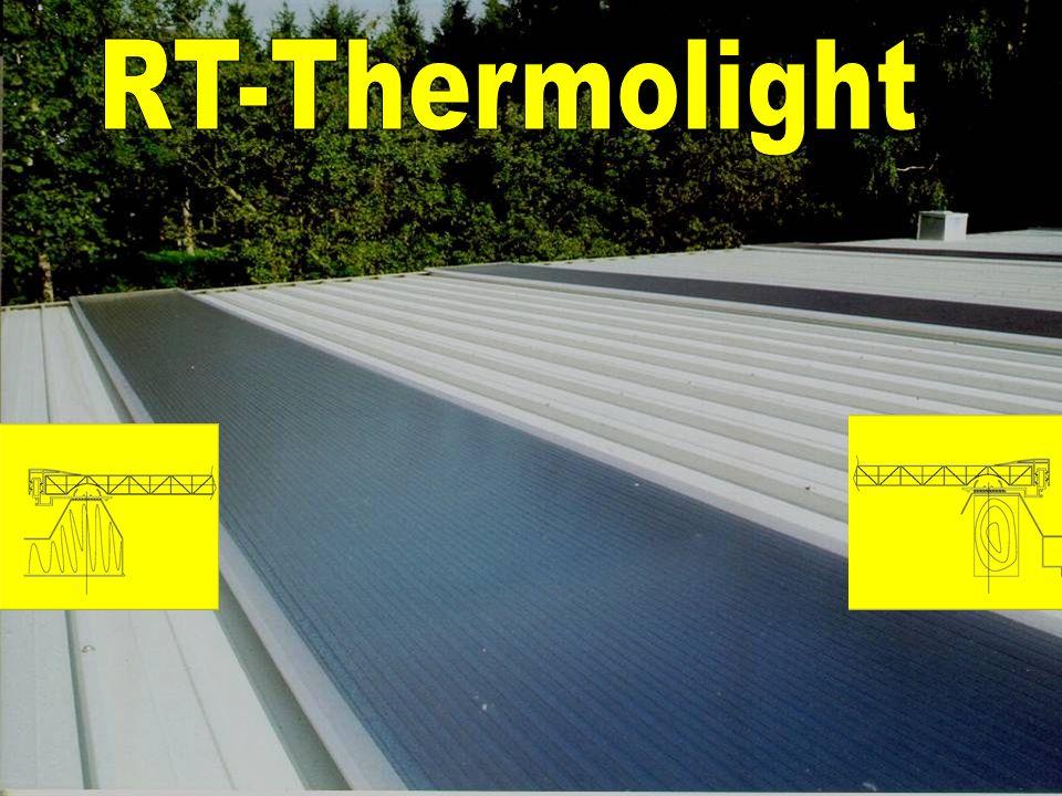 Thermolight