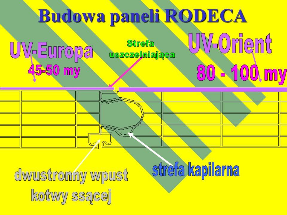 Podstawowy montaż paneli ściennych PC Rodeca odbywa się przy pomocy: - profili ALU góra/dół - uszczelek EPDM wewnętrznej i zewnętrznej Przykłady Podstawowy montaż paneli ściennych PC Rodeca odbywa się przy pomocy: - profili ALU góra/dół - uszczelek EPDM wewnętrznej i zewnętrznej Przykłady Osprzęt do montażu paneli ściennych Rodeca