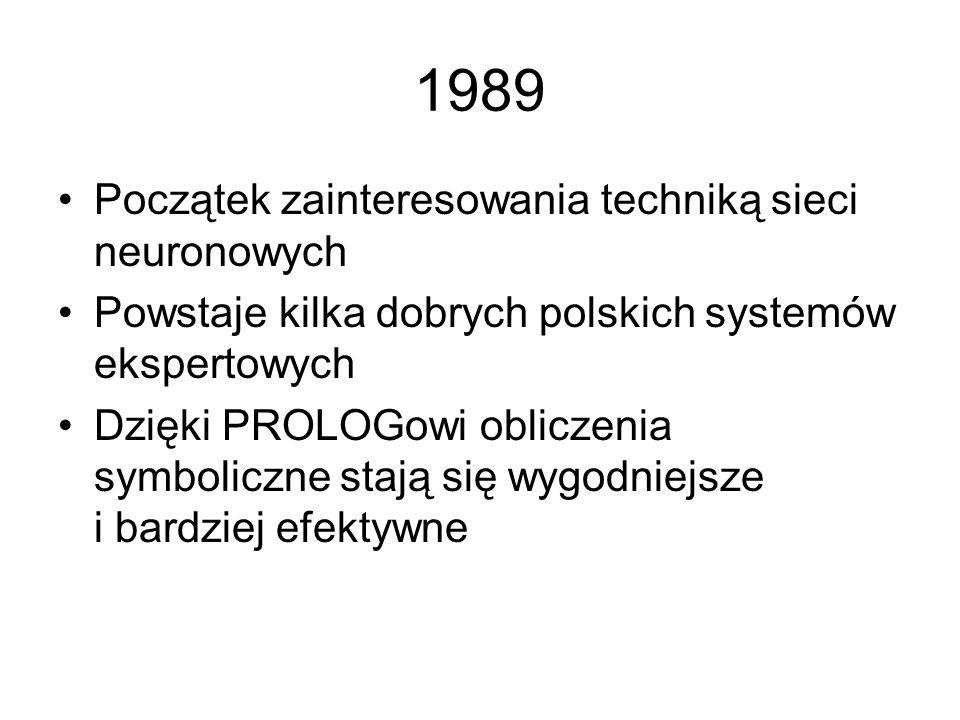 1988 Odkryta kilka lat wcześniej teoria zbiorów przybliżonych (Pawlaka) zaczęła zdobywać międzynarodowe uznanie W AGH powstał pierwszy komputerowy sym