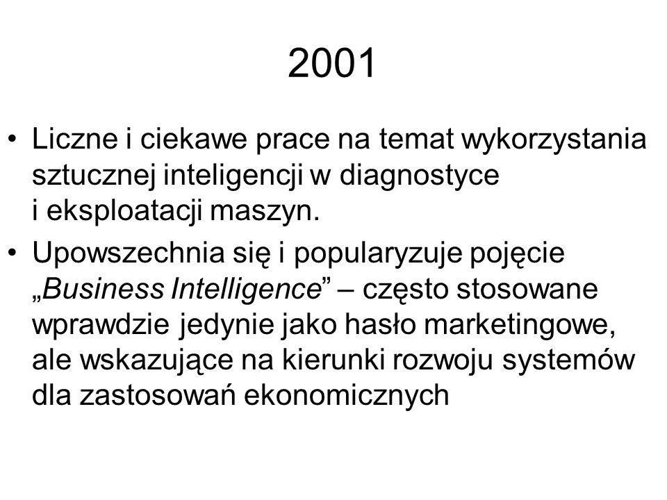 2000 Coraz większe zainteresowanie metodami sztucznej inteligencji ze strony ekonomii – zwłaszcza sektora bankowego oraz inwestorów giełdowych Komplek