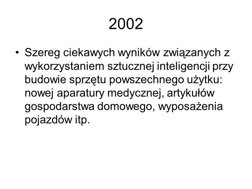 2001 Liczne i ciekawe prace na temat wykorzystania sztucznej inteligencji w diagnostyce i eksploatacji maszyn. Upowszechnia się i popularyzuje pojęcie