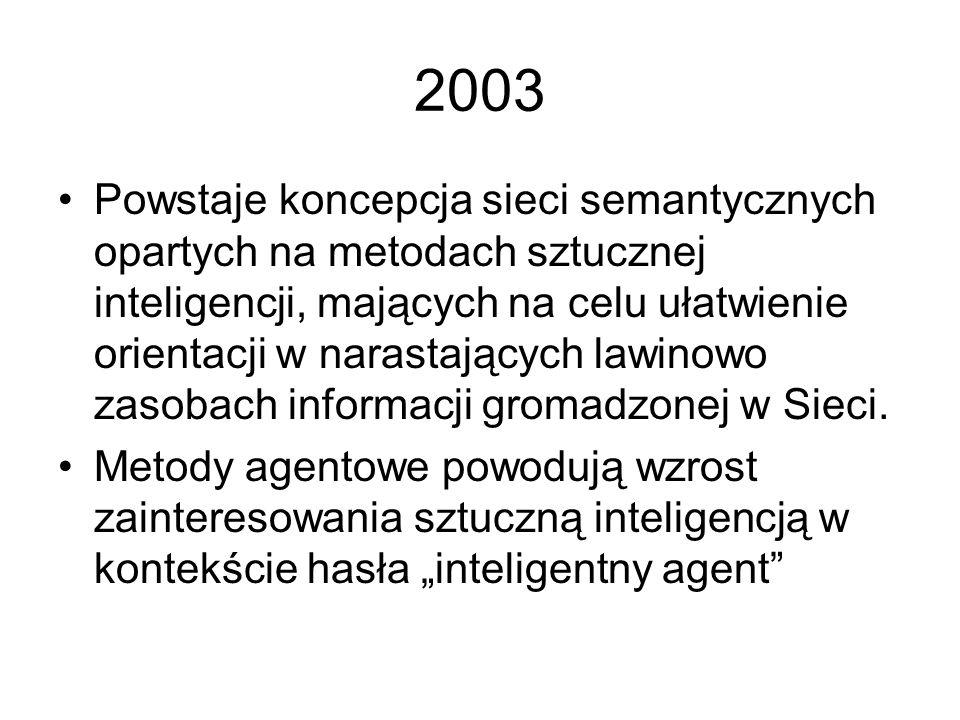 2002 Szereg ciekawych wyników związanych z wykorzystaniem sztucznej inteligencji przy budowie sprzętu powszechnego użytku: nowej aparatury medycznej,