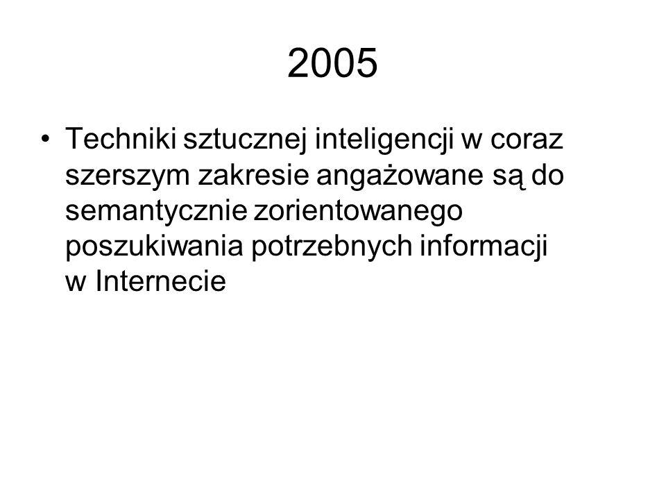 2004 W miejsce dotychczas używanego terminu Sztuczna inteligencja coraz częściej zaczyna się stosować termin soft computing Zaproponowana zostaje tech