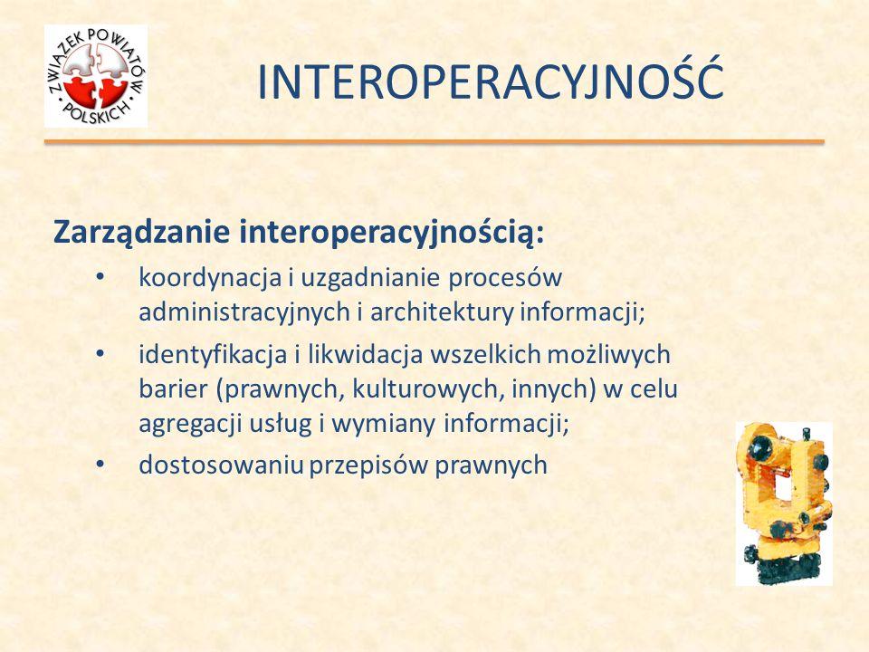 INTEROPERACYJNOŚĆ Zarządzanie interoperacyjnością: koordynacja i uzgadnianie procesów administracyjnych i architektury informacji; identyfikacja i lik