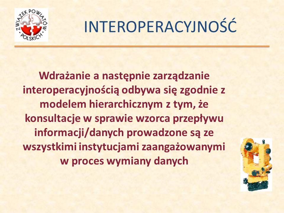 INTEROPERACYJNOŚĆ Wdrażanie a następnie zarządzanie interoperacyjnością odbywa się zgodnie z modelem hierarchicznym z tym, że konsultacje w sprawie wz