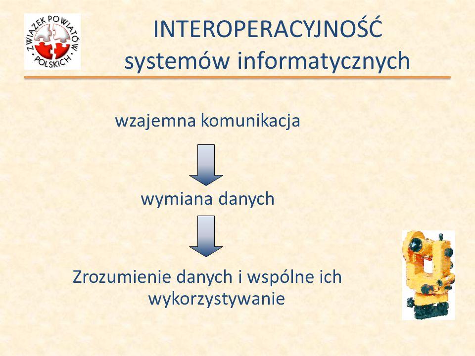 INTEROPERACYJNOŚĆ systemów informatycznych wzajemna komunikacja wymiana danych Zrozumienie danych i wspólne ich wykorzystywanie