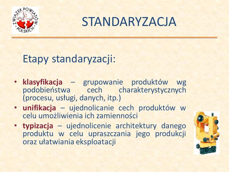 STANDARYZACJA Etapy standaryzacji: klasyfikacja – grupowanie produktów wg podobieństwa cech charakterystycznych (procesu, usługi, danych, itp.) unifik