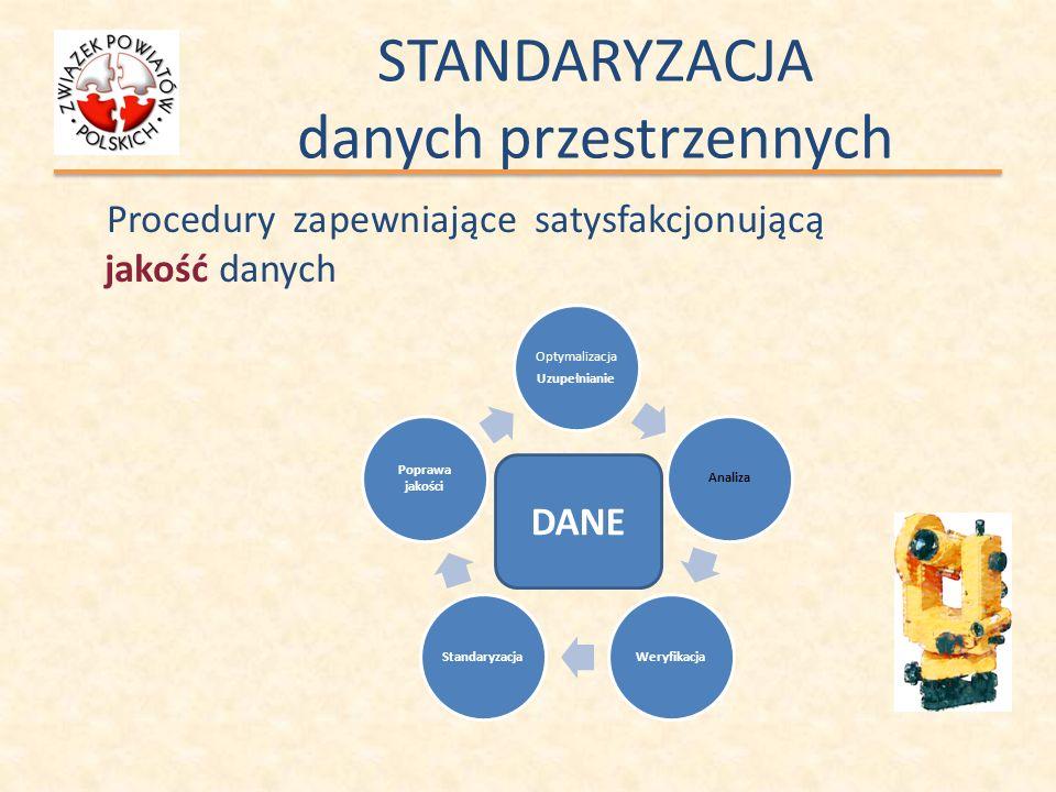 STANDARYZACJA danych przestrzennych Procedury zapewniające satysfakcjonującą jakość danych Optymalizacja Uzupełnianie AnalizaWeryfikacjaStandaryzacja