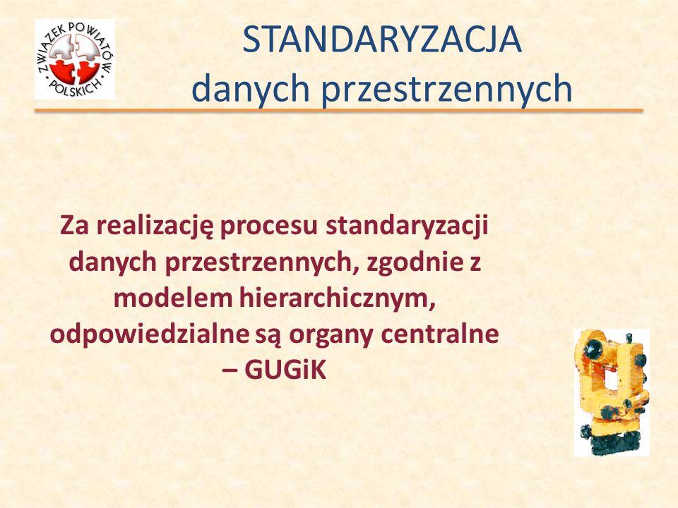 STANDARYZACJA danych przestrzennych Za realizację procesu standaryzacji danych przestrzennych, zgodnie z modelem hierarchicznym, odpowiedzialne są org