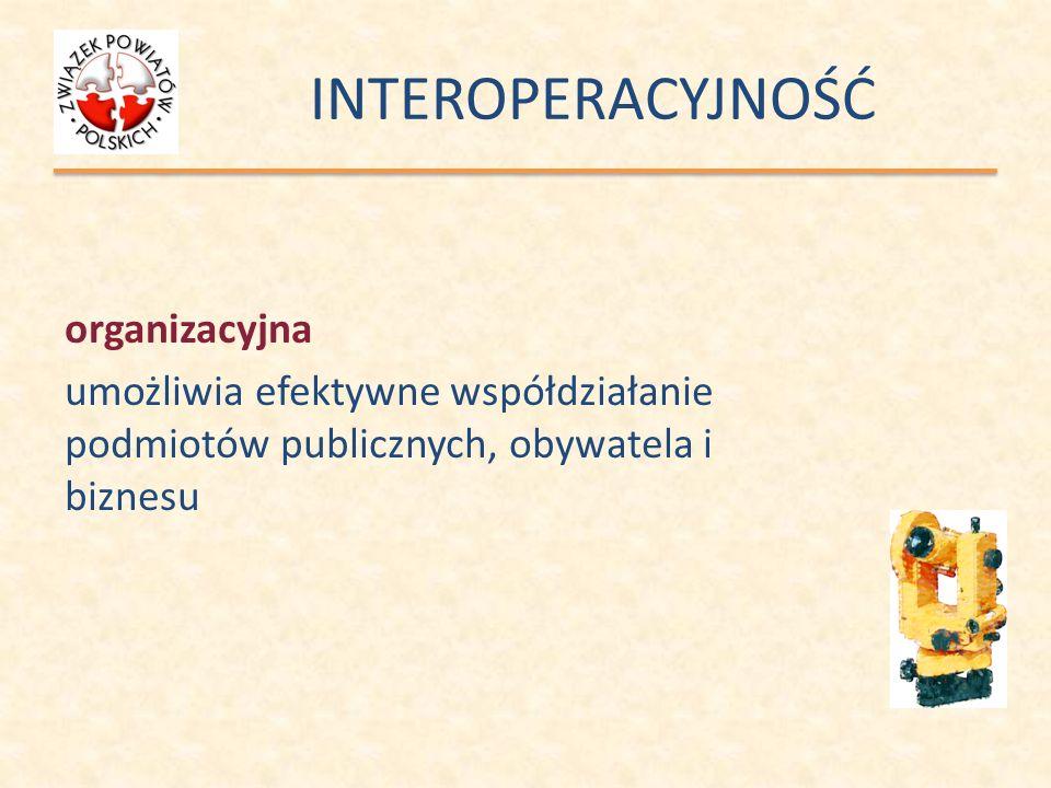 INTEROPERACYJNOŚĆ zapewnia: współpracę wszystkich instytucji które będą dokonywać wymiany informacji; stosowanie ustaleń wielostronnych; określenie granic swobody dla poszczególnych organizacji; określenie jakości informacji przekazywanych przez poszczególne organizacje.
