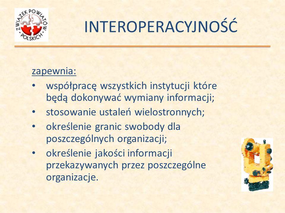 INTEROPERACYJNOŚĆ zapewnia: współpracę wszystkich instytucji które będą dokonywać wymiany informacji; stosowanie ustaleń wielostronnych; określenie gr
