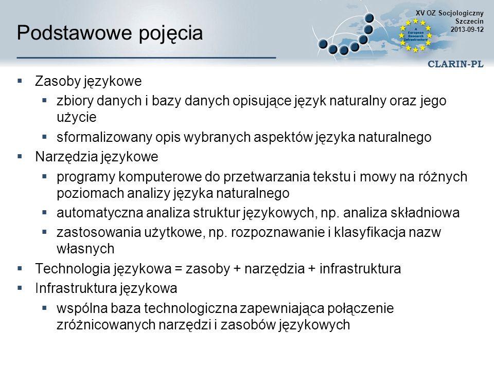 XV OZ Socjologiczny Szczecin 2013-09-12 CLARIN-PL Zasoby językowe Korpusy (duże zbiory) dokumentów tekstowych i nagrań mowy: przykłady użycia (fragmenty, wypowiedzi lub całe dokumenty) anotowane - opisane pod względem lingwistycznym w sformalizowany sposób (np.