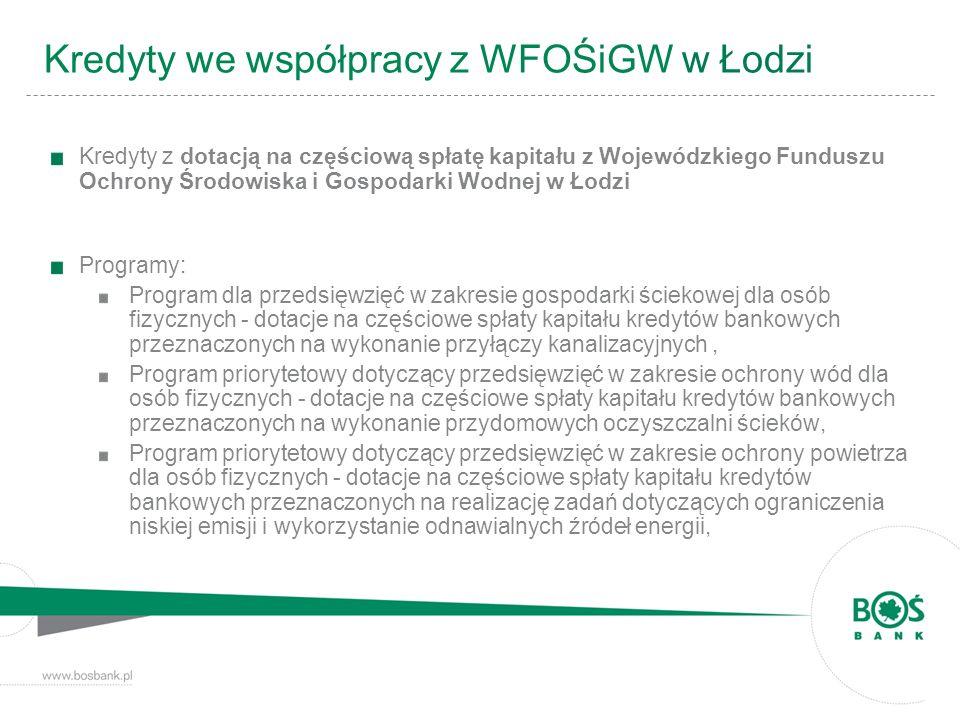 Programy c.d.: Program priorytetowy dotyczący przedsięwzięć w zakresie ochrony ziemi dla osób fizycznych - dotacje na częściowe spłaty kapitału kredytów bankowych przeznaczonych na realizację zadań związanych z usuwaniem wyrobów zawierających azbest, Program dla przedsięwzięć w zakresie ochrony powietrza dla osób fizycznych oraz wspólnot mieszkaniowych - dotacje na częściowe spłaty kapitału kredytów bankowych przeznaczonych na realizację zadań w zakresie poprawy efektywności cieplnej budynków mieszkalnych, Kredyty we współpracy z WFOŚiGW w Łodzi