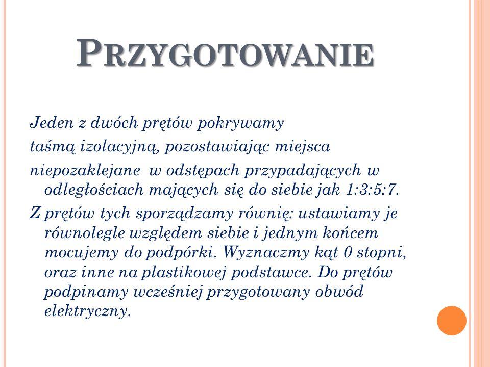 K ONIEC wykonali: Michał Kaczmarczyk Aleksandra Rybak
