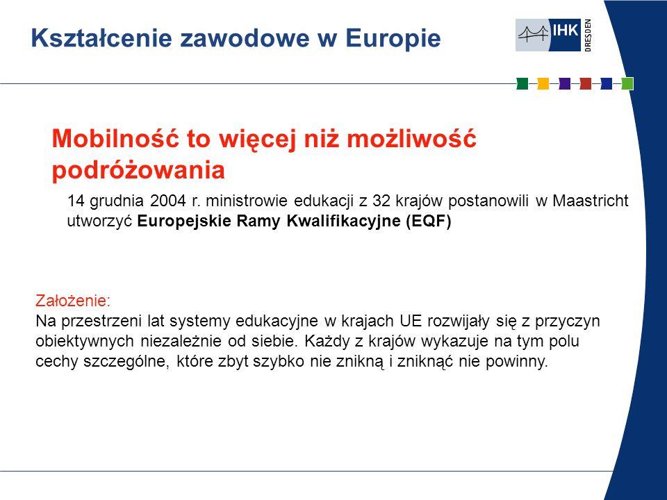 Kształcenie zawodowe w Europie Założenie: Na przestrzeni lat systemy edukacyjne w krajach UE rozwijały się z przyczyn obiektywnych niezależnie od sieb