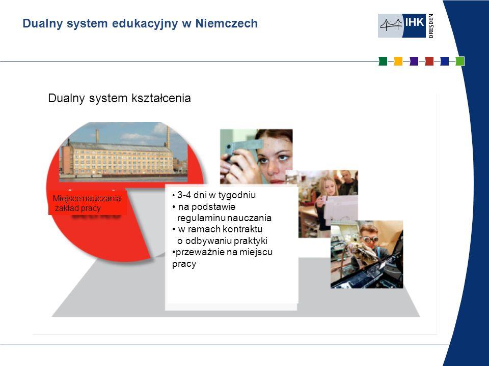 Dualny system edukacyjny w Niemczech Dualny system kształcenia Miejsce nauczania: zakład pracy 3-4 dni w tygodniu na podstawie regulaminu nauczania w