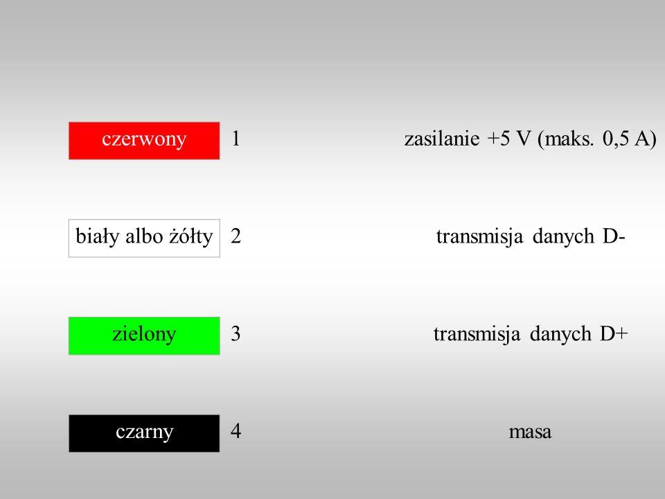 czerwony1zasilanie +5 V (maks. 0,5 A) biały albo żółty2transmisja danych D- zielony3transmisja danych D+ czarny4masa