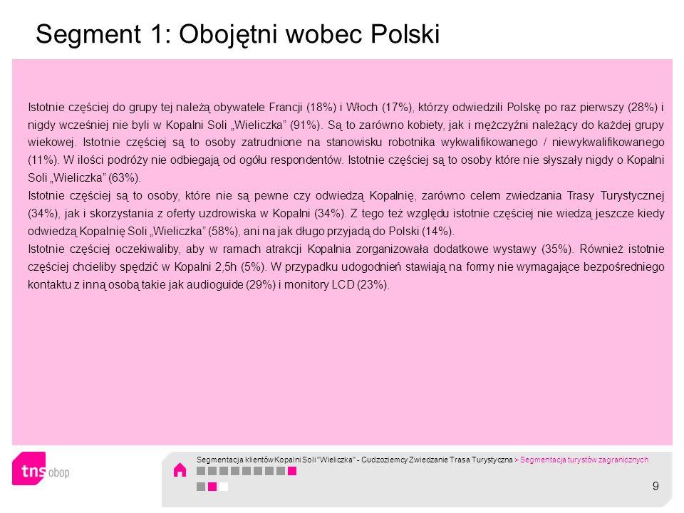 Istotnie częściej do grupy tej należą obywatele Francji (18%) i Włoch (17%), którzy odwiedzili Polskę po raz pierwszy (28%) i nigdy wcześniej nie byli