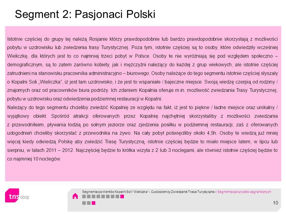 Segment 2: Pasjonaci Polski Istotnie częściej do grupy tej należą Rosjanie którzy prawdopodobnie lub bardzo prawdopodobnie skorzystają z możliwości po