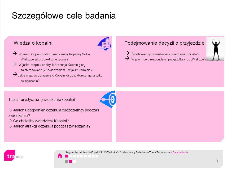 Szczegółowe cele badania Wiedza o kopalni W jakim stopniu cudzoziemcy znają Kopalnię Soli w Wieliczce jako obiekt turystyczny? W jakim stopniu osoby,