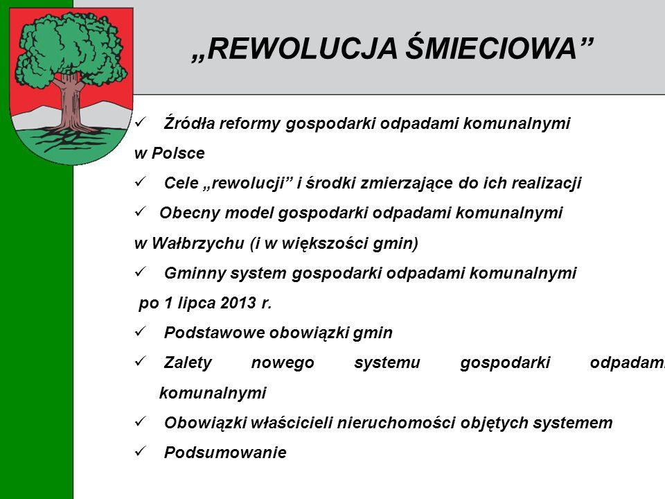 Źródła reformy gospodarki odpadami komunalnymi w Polsce Cele rewolucji i środki zmierzające do ich realizacji Obecny model gospodarki odpadami komunal