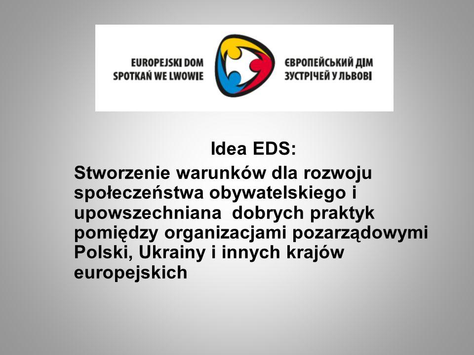 Idea EDS: Stworzenie warunków dla rozwoju społeczeństwa obywatelskiego i upowszechniana dobrych praktyk pomiędzy organizacjami pozarządowymi Polski, U