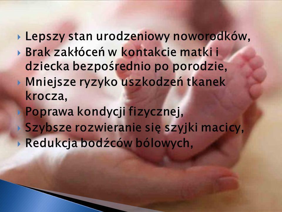 Lepszy stan urodzeniowy noworodków, Brak zakłóceń w kontakcie matki i dziecka bezpośrednio po porodzie, Mniejsze ryzyko uszkodzeń tkanek krocza, Popra