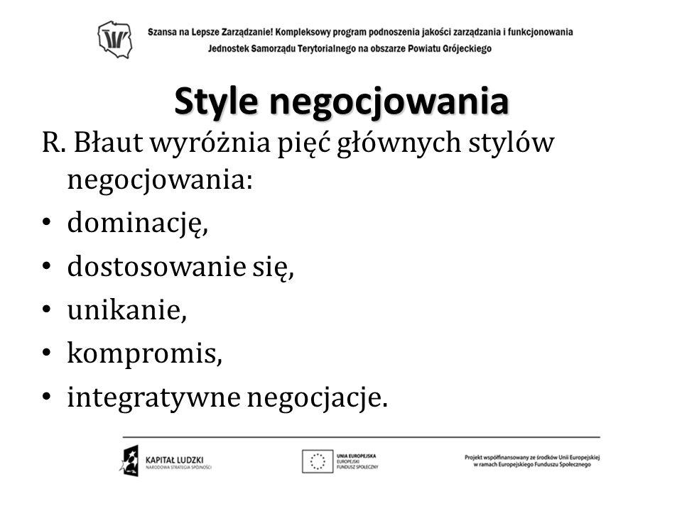 Style negocjowania R. Błaut wyróżnia pięć głównych stylów negocjowania: dominację, dostosowanie się, unikanie, kompromis, integratywne negocjacje.