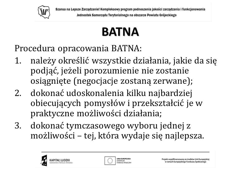 BATNA Procedura opracowania BATNA: 1.należy określić wszystkie działania, jakie da się podjąć, jeżeli porozumienie nie zostanie osiągnięte (negocjacje