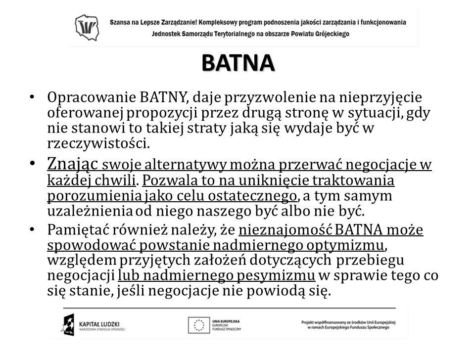 BATNA Opracowanie BATNY, daje przyzwolenie na nieprzyjęcie oferowanej propozycji przez drugą stronę w sytuacji, gdy nie stanowi to takiej straty jaką