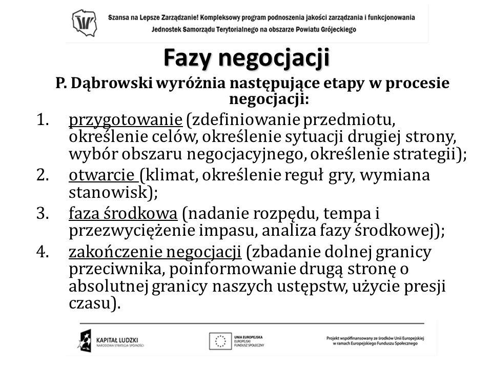 Fazy negocjacji P. Dąbrowski wyróżnia następujące etapy w procesie negocjacji: 1.przygotowanie (zdefiniowanie przedmiotu, określenie celów, określenie