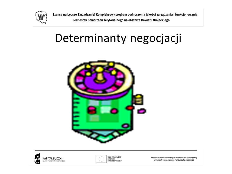 Determinanty negocjacji
