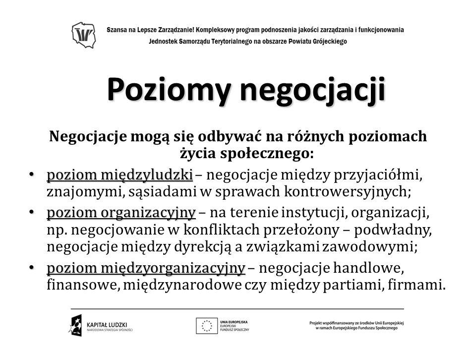 Poziomy negocjacji Negocjacje mogą się odbywać na różnych poziomach życia społecznego: poziom międzyludzki poziom międzyludzki – negocjacje między prz