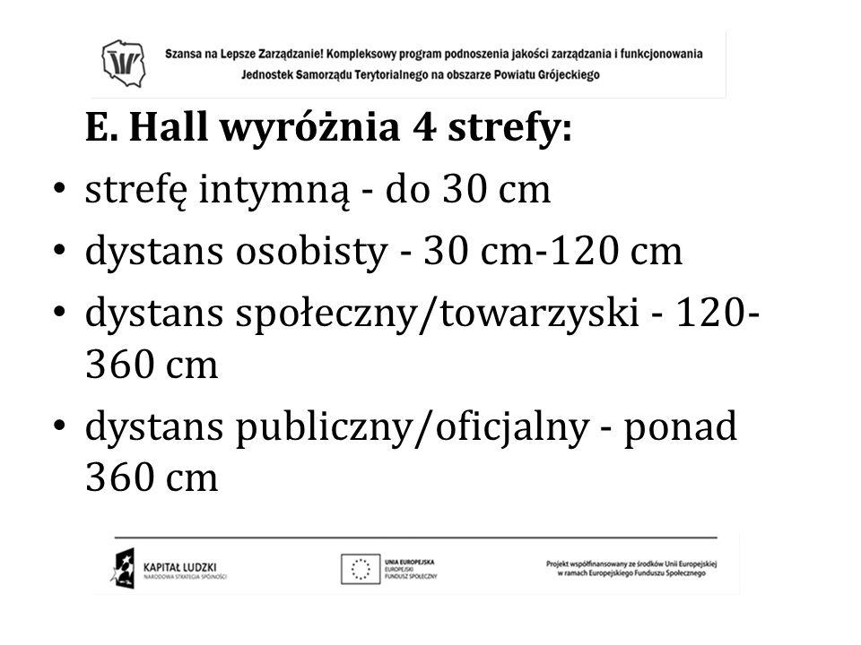 E. Hall wyróżnia 4 strefy: strefę intymną - do 30 cm dystans osobisty - 30 cm-120 cm dystans społeczny/towarzyski - 120- 360 cm dystans publiczny/ofic