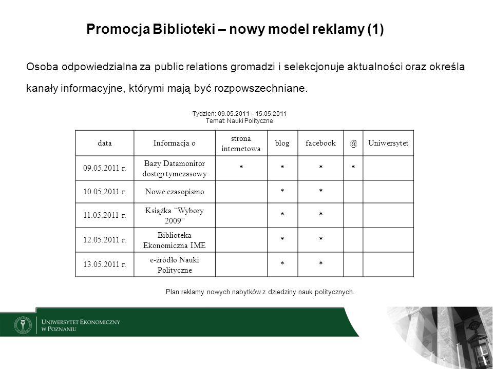Promocja Biblioteki – nowy model reklamy (1) Osoba odpowiedzialna za public relations gromadzi i selekcjonuje aktualności oraz określa kanały informac
