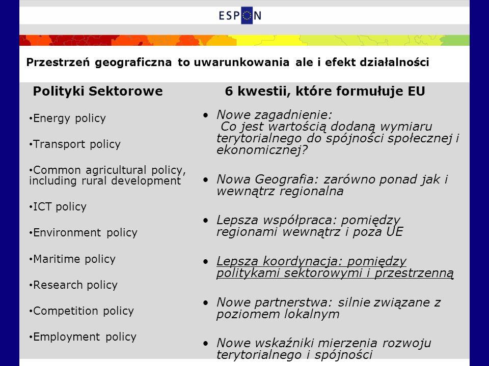 Polityki Sektorowe 6 kwestii, które formułuje EU Energy policy Transport policy Common agricultural policy, including rural development ICT policy Environment policy Maritime policy Research policy Competition policy Employment policy Nowe zagadnienie: Co jest wartością dodaną wymiaru terytorialnego do spójności społecznej i ekonomicznej.