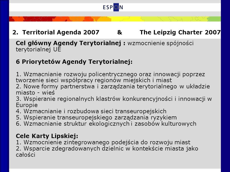 Cel główny Agendy Terytorialnej : wzmocnienie spójności terytorialnej UE 6 Priorytetów Agendy Terytorialnej: 1. Wzmacnianie rozwoju policentrycznego o