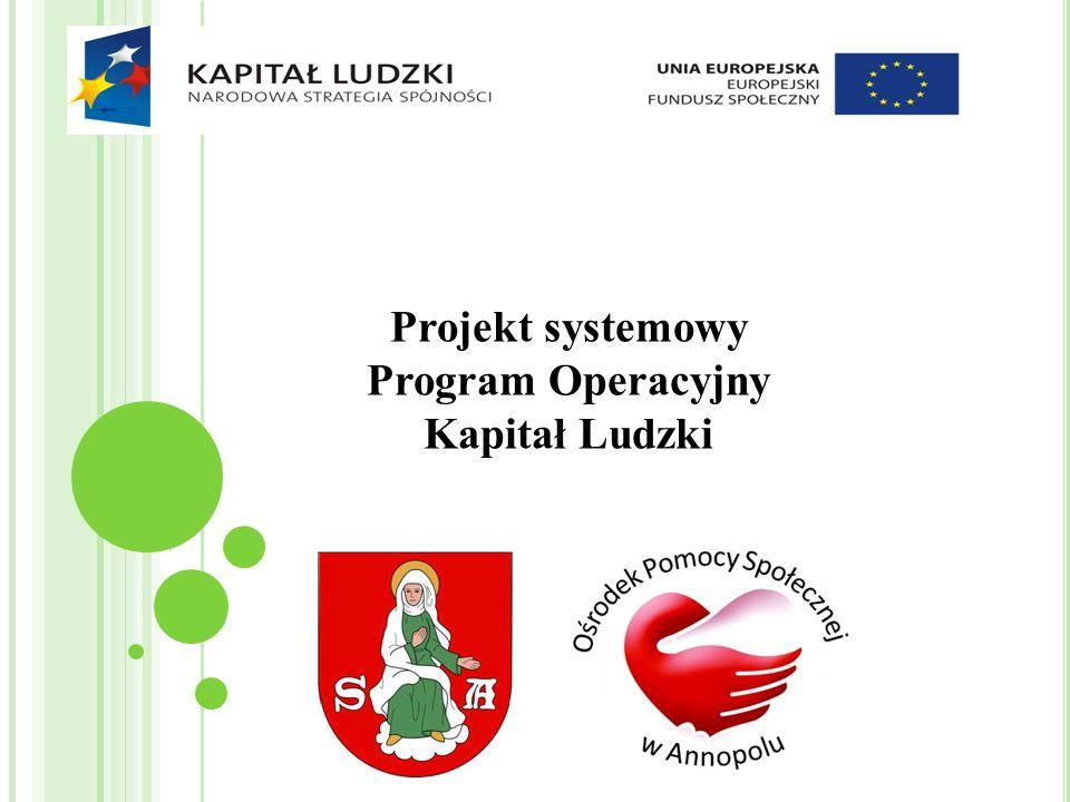 Projekt systemowy Program Operacyjny Kapitał Ludzki