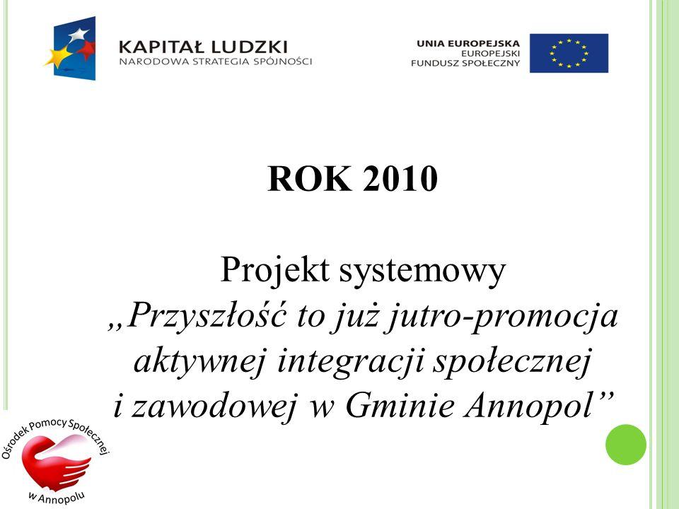 ROK 2010 Projekt systemowy Przyszłość to już jutro-promocja aktywnej integracji społecznej i zawodowej w Gminie Annopol