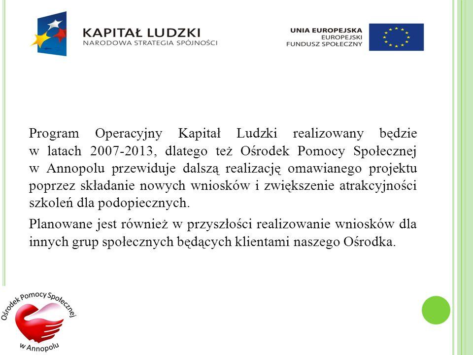 Program Operacyjny Kapitał Ludzki realizowany będzie w latach 2007-2013, dlatego też Ośrodek Pomocy Społecznej w Annopolu przewiduje dalszą realizację
