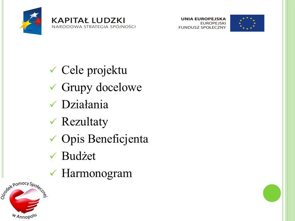 Cele projektu Grupy docelowe Działania Rezultaty Opis Beneficjenta Budżet Harmonogram
