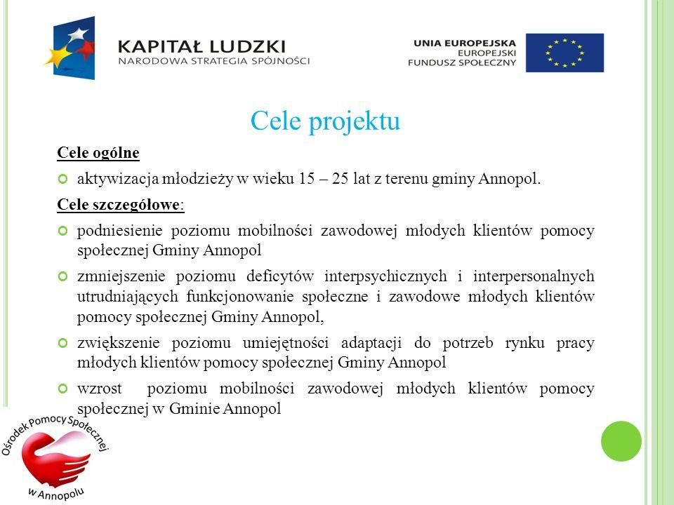 Cele projektu Cele ogólne aktywizacja młodzieży w wieku 15 – 25 lat z terenu gminy Annopol. Cele szczegółowe: podniesienie poziomu mobilności zawodowe