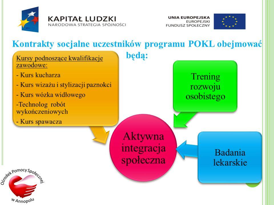 Aktywna integracja społeczna Kursy podnoszące kwalifikacje zawodowe: - Kurs kucharza - Kurs wizażu i stylizacji paznokci - Kurs wózka widłowego -Techn